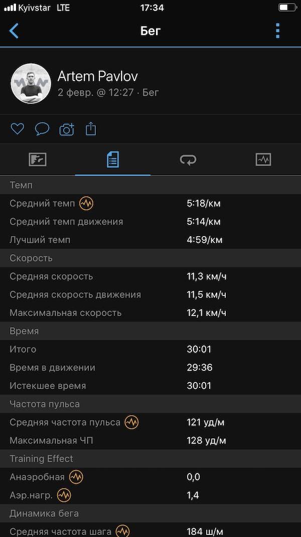 Garmin все 02.02 нагрудный датчик ЧСС