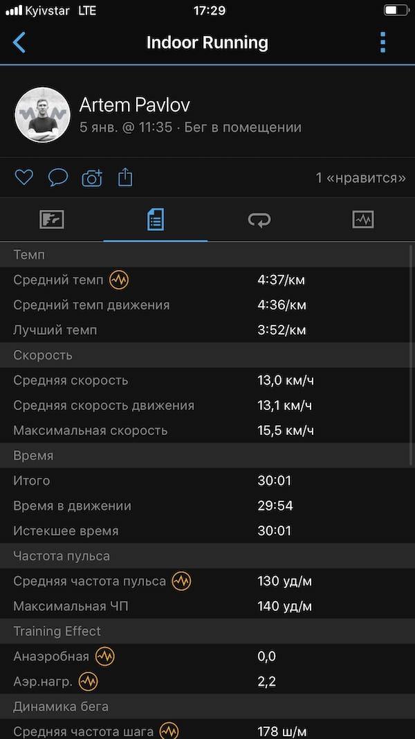 Garmin все 05.01 встроенный датчик ЧСС