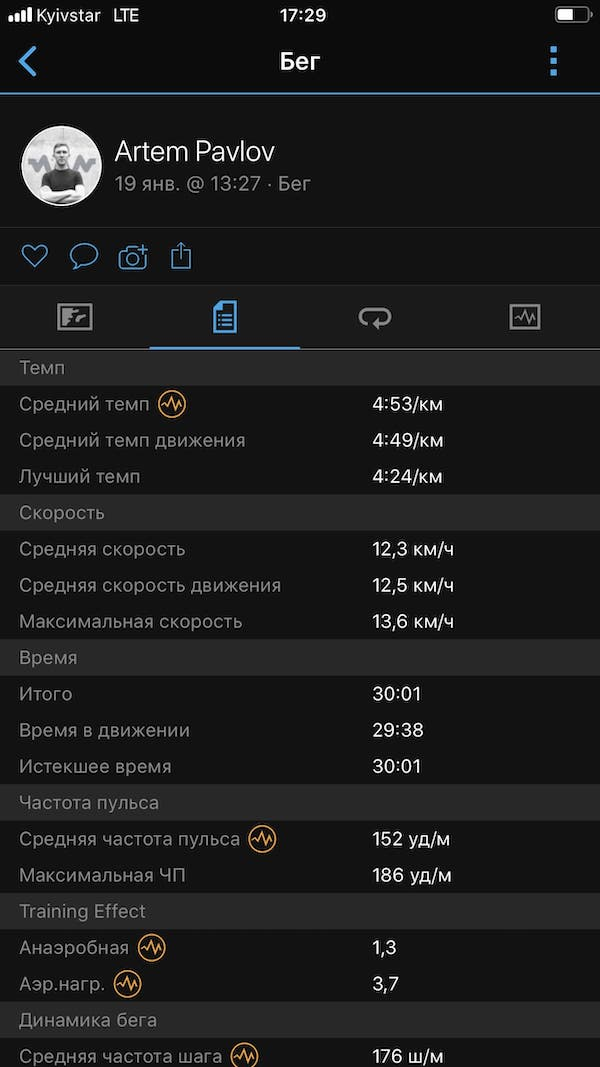 Garmin все 19.01 встроенный датчик ЧСС