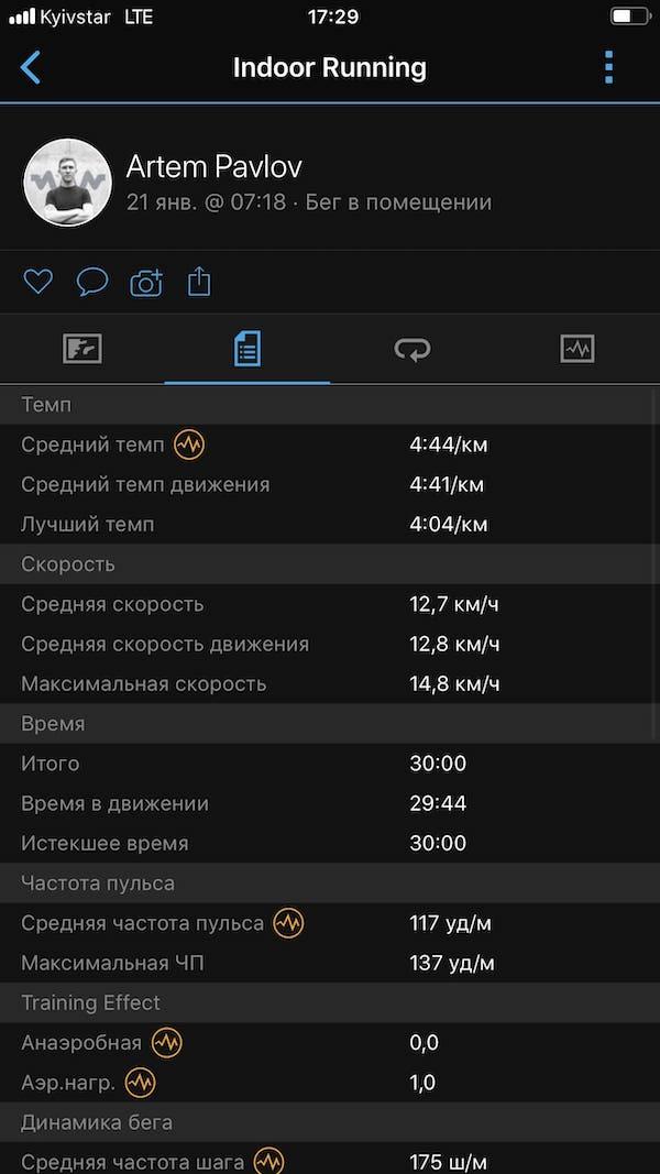 Garmin все 21.01 встроенный датчик ЧСС