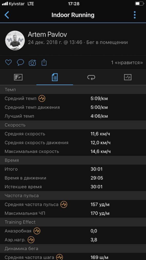 Garmin все 24.12 встроенный датчик ЧСС