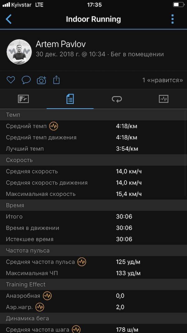 Garmin все 30.12 нагрудный датчик ЧСС