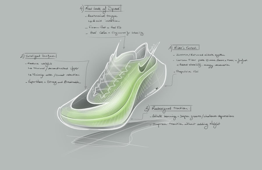 Nike ZoomX Vaporfly NEXT% схема